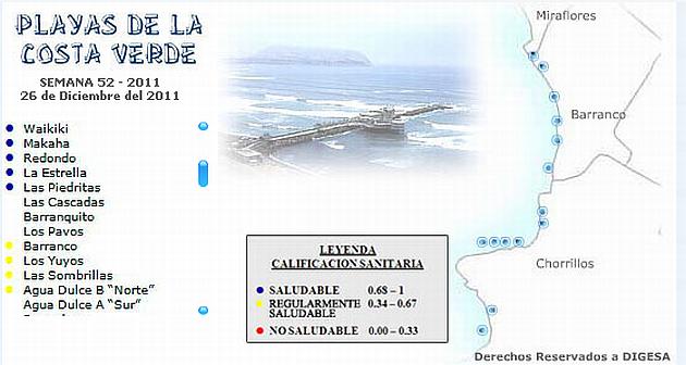 Barranco, Los Yuyos, Las Sombrillas y Agua Dulce son regularmente saludables. (Digesa)