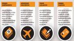 El plan ideal para tu viaje del 2012 - Noticias de sofia masias