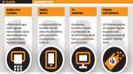 Nuevos canales para realizar operaciones bancarias - Noticias de samsung