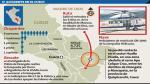 No avistan helicóptero desaparecido en Cusco - Noticias de lee sang