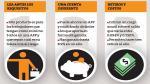 Ahorra en tu AFP para el auto o la maestría - Noticias de ricardo fort