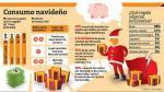 Los limeños gastarán S/.1,263 millones en esta Navidad - Noticias de samsung