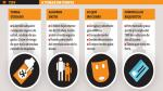 Seguros de salud para independientes - Noticias de la positiva-sanitas